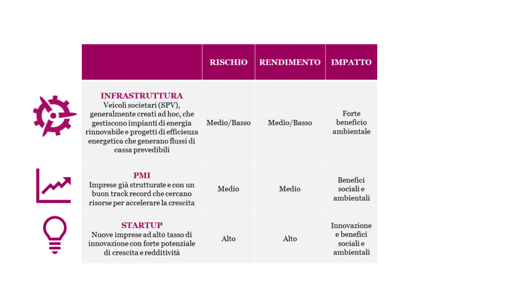Investi in startup con l'equity crowdfunding :: Next Equity